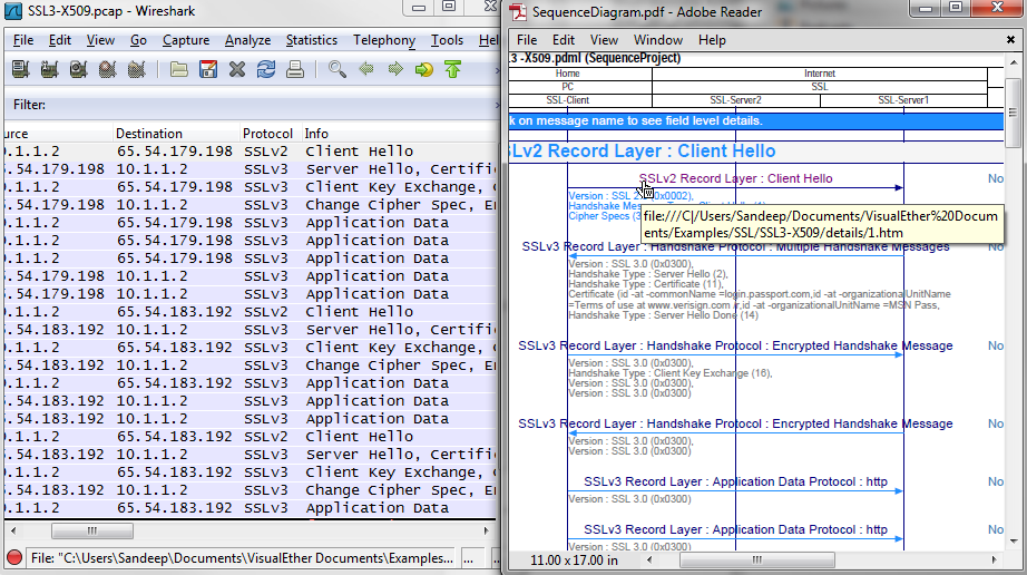 Wireshark window and generated PDF sequence diagram shown side by side